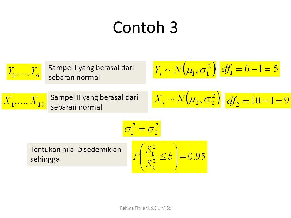 Contoh 3 Rahma Fitriani, S.Si., M.Sc Sampel I yang berasal dari sebaran normal Sampel II yang berasal dari sebaran normal Tentukan nilai b sedemikian sehingga