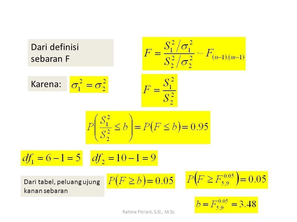 Rahma Fitriani, S.Si., M.Sc Dari definisi sebaran F Karena: Dari tabel, peluang ujung kanan sebaran