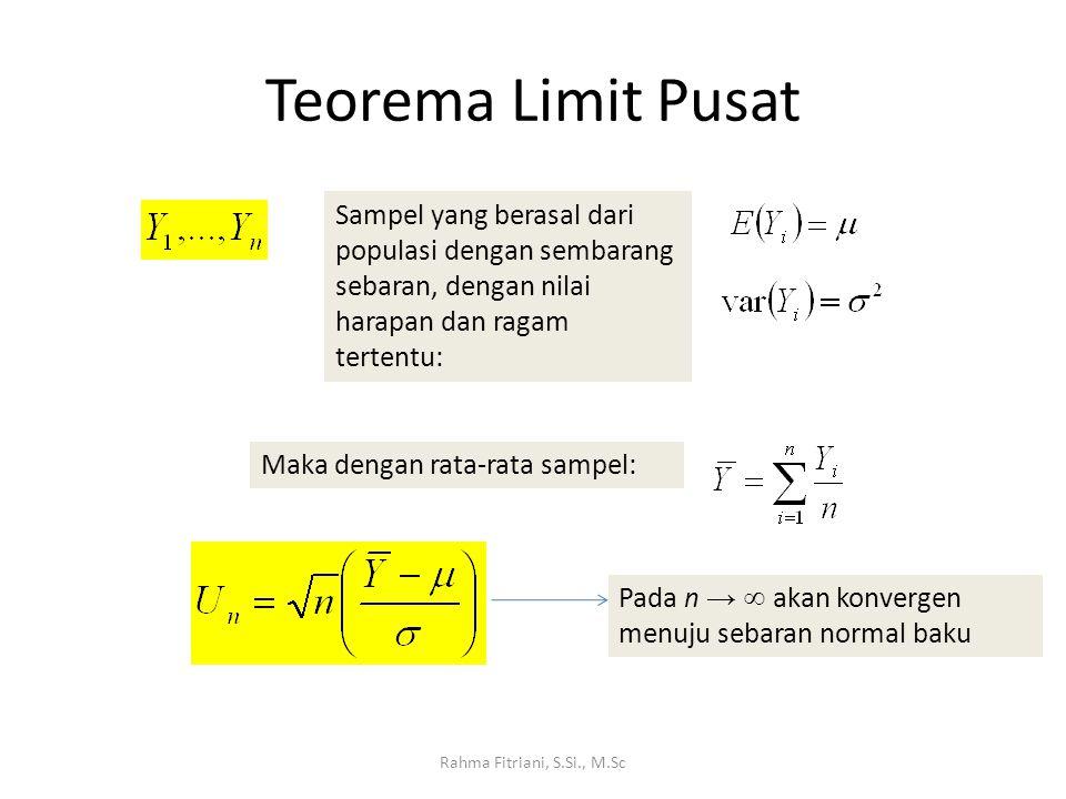 Teorema Limit Pusat Rahma Fitriani, S.Si., M.Sc Sampel yang berasal dari populasi dengan sembarang sebaran, dengan nilai harapan dan ragam tertentu: M