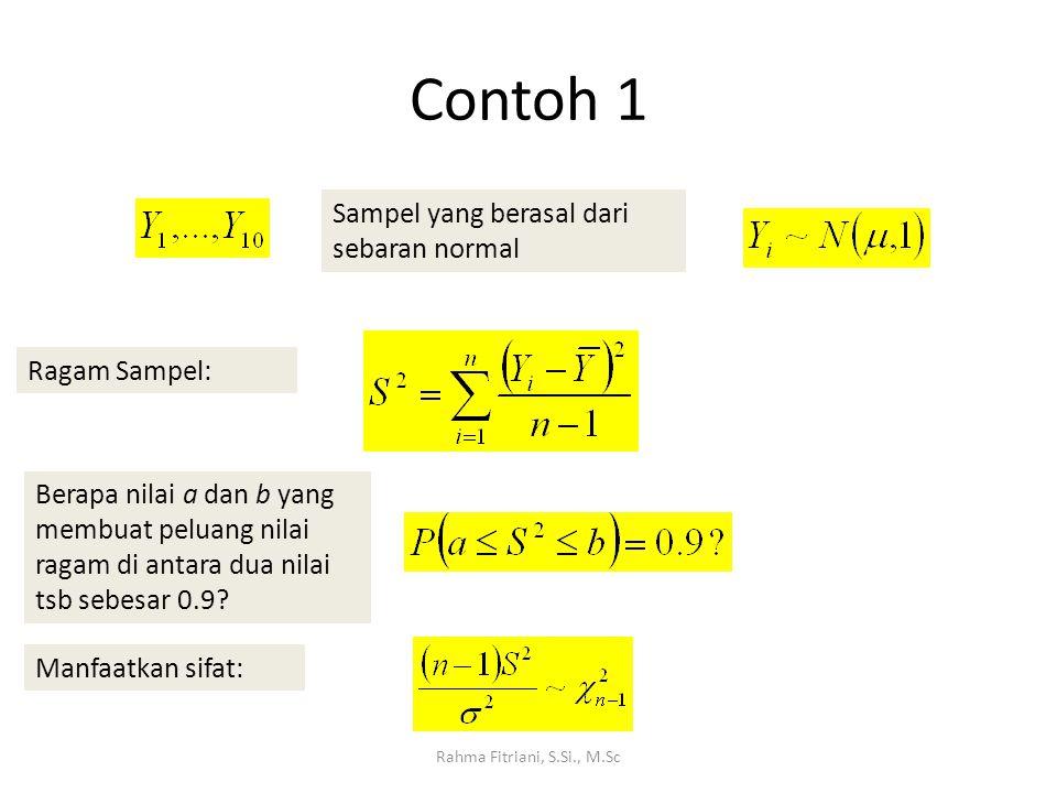 Contoh 1 Rahma Fitriani, S.Si., M.Sc Sampel yang berasal dari sebaran normal Ragam Sampel: Berapa nilai a dan b yang membuat peluang nilai ragam di an