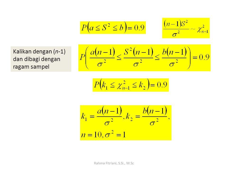 Rahma Fitriani, S.Si., M.Sc Kalikan dengan (n-1) dan dibagi dengan ragam sampel