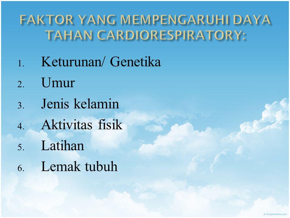 1. Keturunan/ Genetika 2. Umur 3. Jenis kelamin 4. Aktivitas fisik 5. Latihan 6. Lemak tubuh