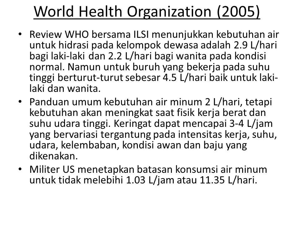 World Health Organization (2005) Review WHO bersama ILSI menunjukkan kebutuhan air untuk hidrasi pada kelompok dewasa adalah 2.9 L/hari bagi laki-laki dan 2.2 L/hari bagi wanita pada kondisi normal.