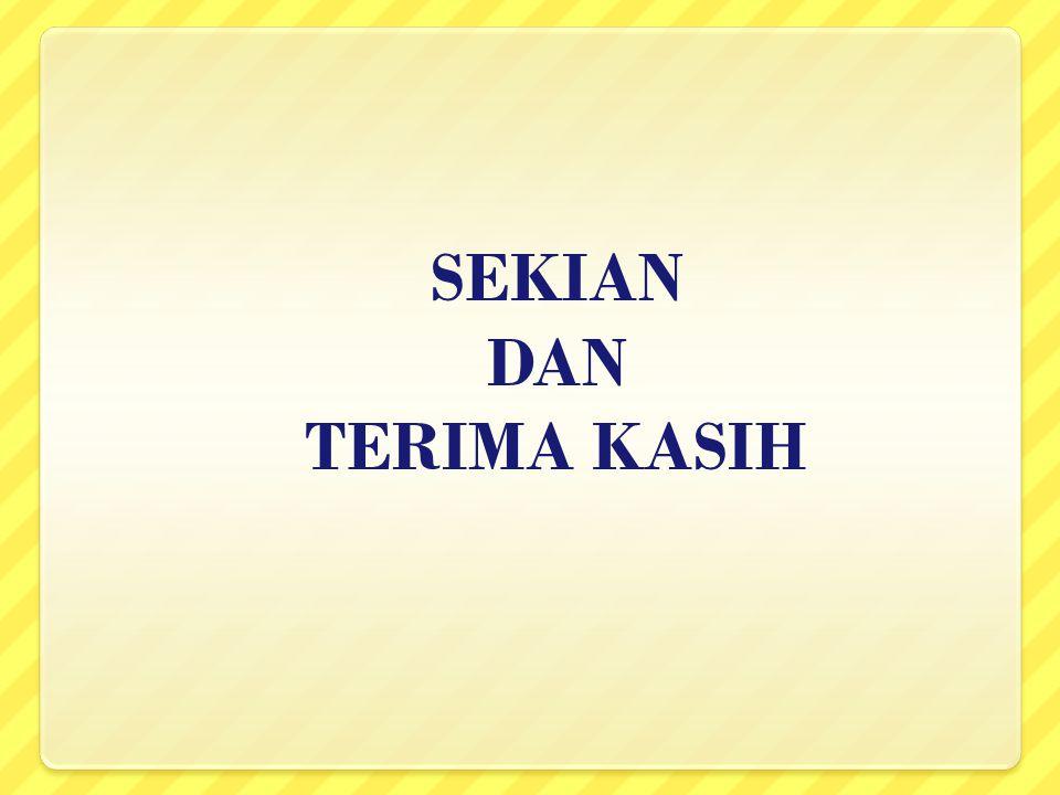 Pembangunan sendiri merupakan CITA- CITA yang masih terus disuarakan di Republik Indonesia