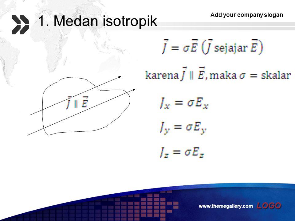 Add your company slogan LOGO www.themegallery.com 1. Medan isotropik