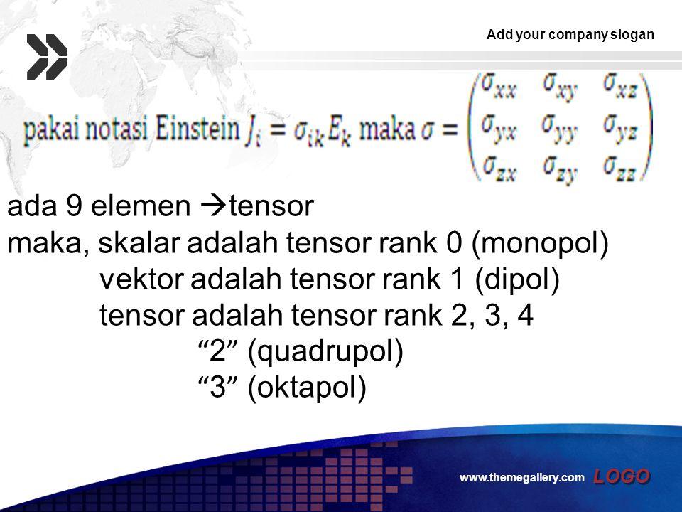Add your company slogan LOGO www.themegallery.com ada 9 elemen  tensor maka, skalar adalah tensor rank 0 (monopol) vektor adalah tensor rank 1 (dipol