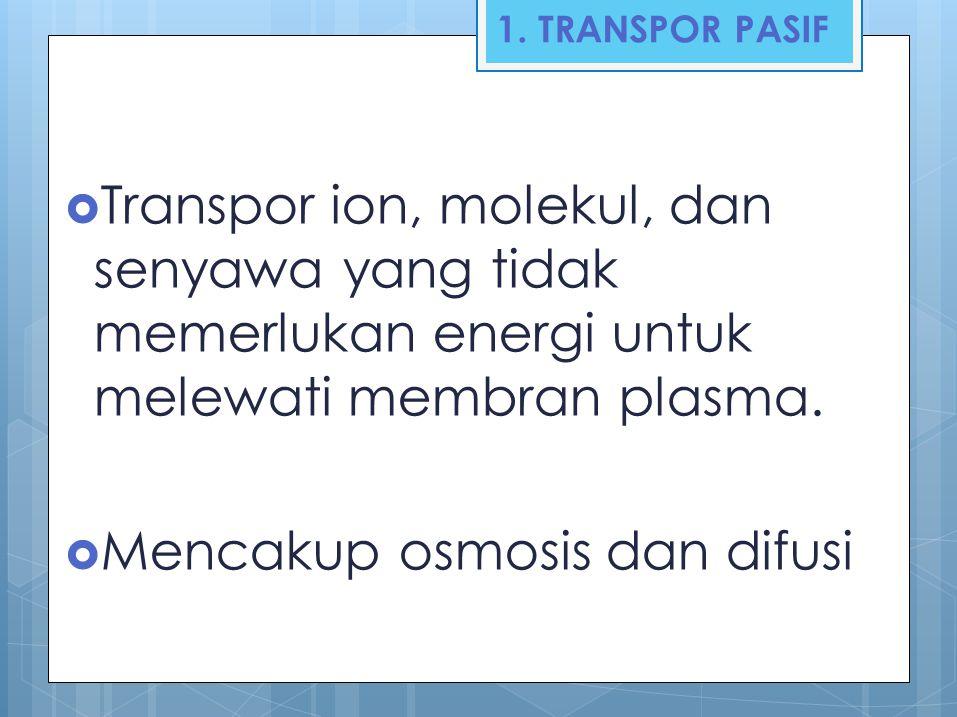 PENDAHULUAN  Mekanisme transpor ini terjadi pada membran plasma.