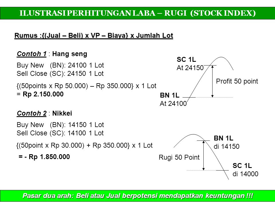 ILUSTRASI PERHITUNGAN LABA – RUGI (STOCK INDEX) Rumus :{(Jual – Beli) x VP – Biaya} x Jumlah Lot Contoh 1 : Hang seng Buy New (BN): 24100 1 Lot Sell C