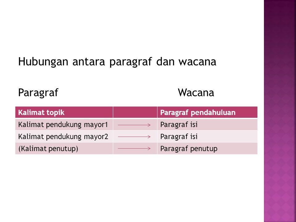 Hubungan antara paragraf dan wacana Paragraf Wacana Kalimat topikParagraf pendahuluan Kalimat pendukung mayor1Paragraf isi Kalimat pendukung mayor2Paragraf isi (Kalimat penutup)Paragraf penutup