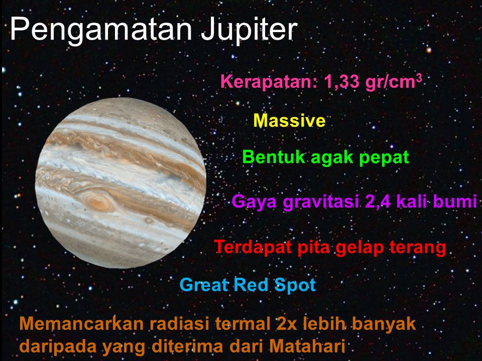 Pengamatan Jupiter Kerapatan: 1,33 gr/cm 3 Massive Bentuk agak pepat Terdapat pita gelap terang Great Red Spot Gaya gravitasi 2,4 kali bumi Memancarkan radiasi termal 2x lebih banyak daripada yang diterima dari Matahari