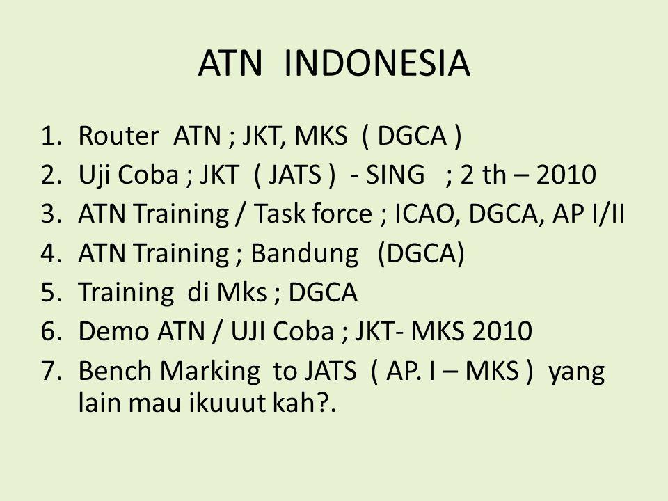 ATN INDONESIA 1.Router ATN ; JKT, MKS ( DGCA ) 2.Uji Coba ; JKT ( JATS ) - SING ; 2 th – 2010 3.ATN Training / Task force ; ICAO, DGCA, AP I/II 4.ATN