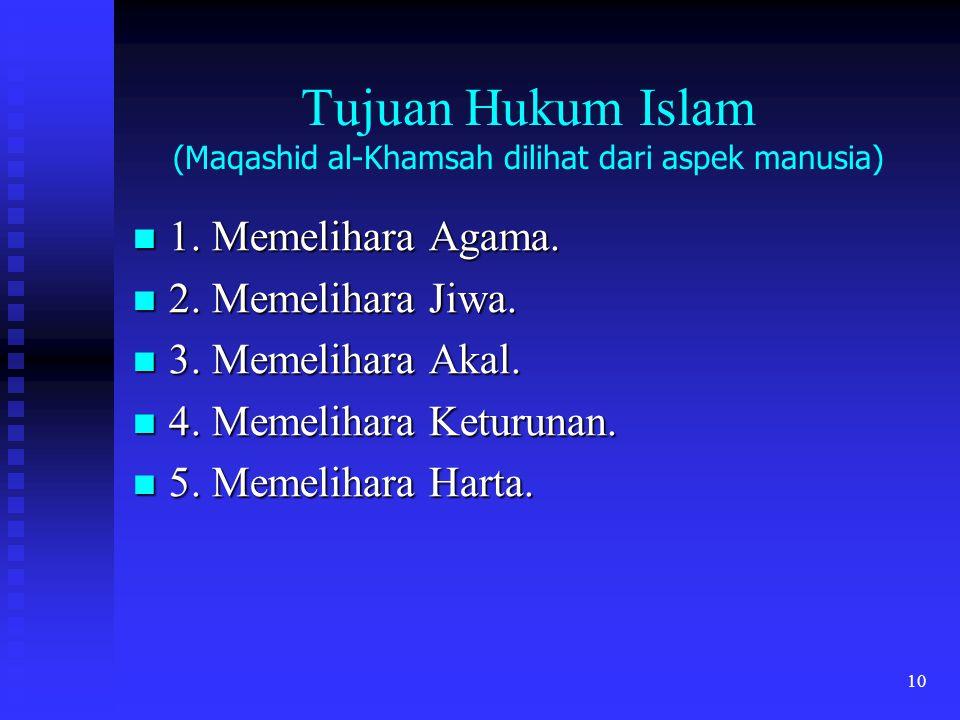 10 Tujuan Hukum Islam (Maqashid al-Khamsah dilihat dari aspek manusia) 1. Memelihara Agama. 1. Memelihara Agama. 2. Memelihara Jiwa. 2. Memelihara Jiw