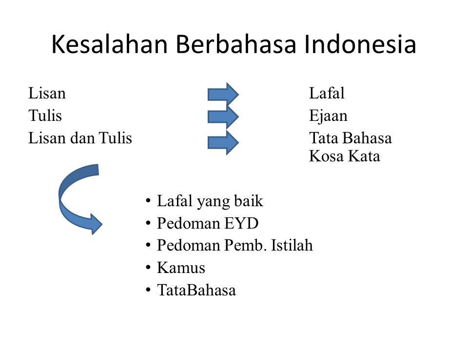 Kesalahan Berbahasa Indonesia LisanLafal TulisEjaan Lisan dan TulisTata Bahasa Kosa Kata Lafal yang baik Pedoman EYD Pedoman Pemb. Istilah Kamus TataB