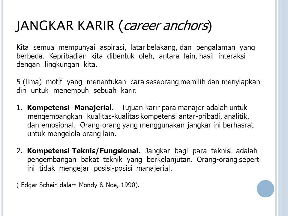 JANGKAR KARIR (career anchors) Kita semua mempunyai aspirasi, latar belakang, dan pengalaman yang berbeda. Kepribadian kita dibentuk oleh, antara lain