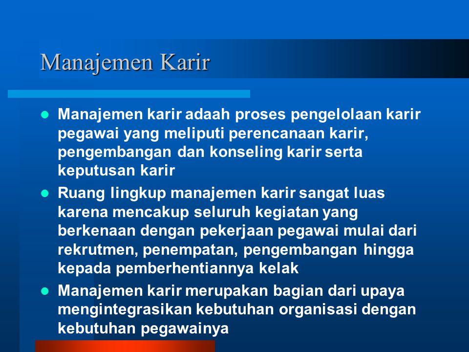 Manajemen Karir Manajemen karir adaah proses pengelolaan karir pegawai yang meliputi perencanaan karir, pengembangan dan konseling karir serta keputus