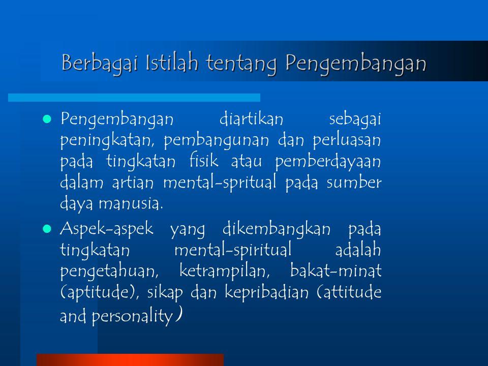 Berbagai Istilah tentang Pengembangan Pengembangan diartikan sebagai peningkatan, pembangunan dan perluasan pada tingkatan fisik atau pemberdayaan dal