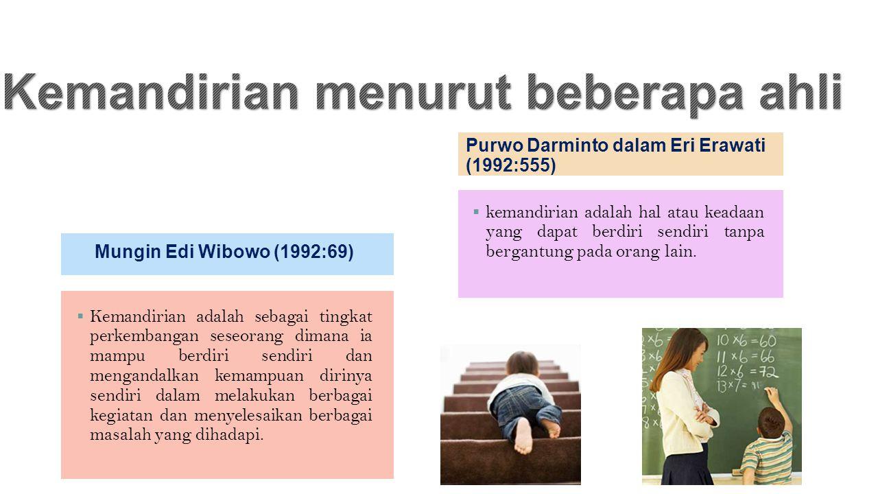 Mungin Edi Wibowo (1992:69)  Kemandirian adalah sebagai tingkat perkembangan seseorang dimana ia mampu berdiri sendiri dan mengandalkan kemampuan dir