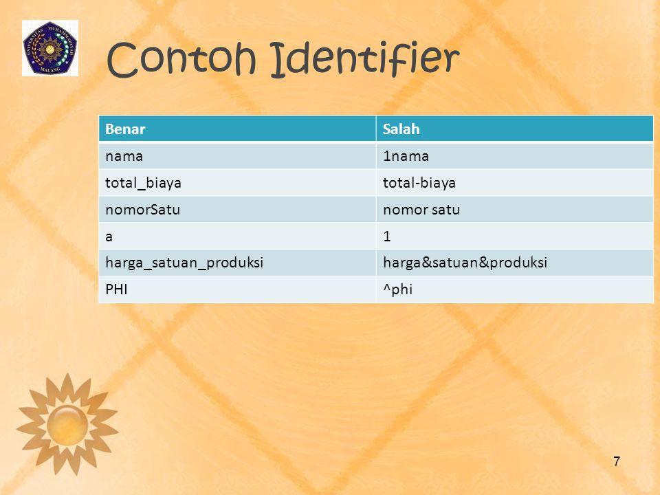 Contoh Identifier BenarSalah nama1nama total_biayatotal-biaya nomorSatunomor satu a1 harga_satuan_produksiharga&satuan&produksi PHI^phi 7