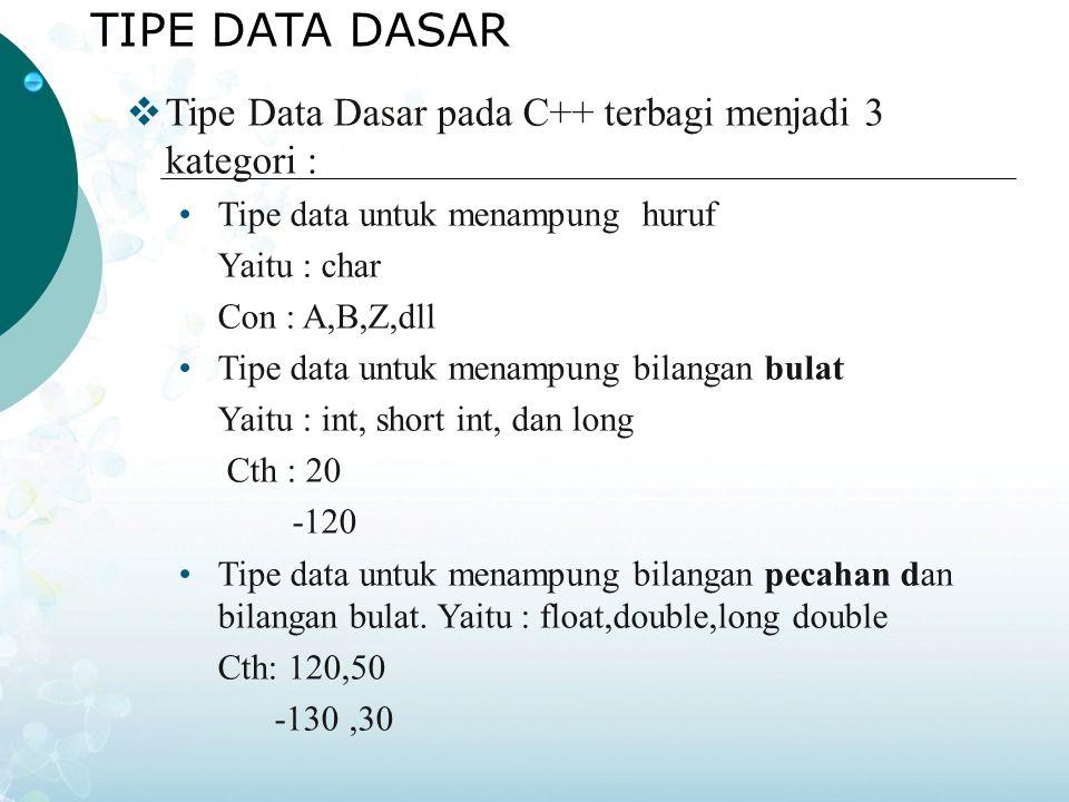 TIPE DATA DASAR  Tipe Data Dasar pada C++ terbagi menjadi 3 kategori : Tipe data untuk menampung huruf Yaitu : char Con : A,B,Z,dll Tipe data untuk menampung bilangan bulat Yaitu : int, short int, dan long Cth : 20 -120 Tipe data untuk menampung bilangan pecahan dan bilangan bulat.