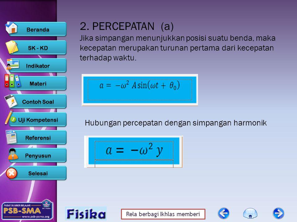 Rela berbagi Ikhlas memberi Besaran ωt + disebut sudut fase gerak harmonik.