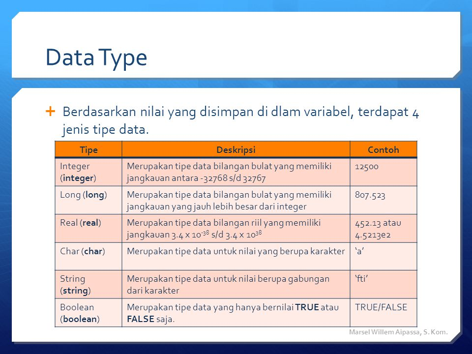 Data Type  Berdasarkan nilai yang disimpan di dlam variabel, terdapat 4 jenis tipe data.