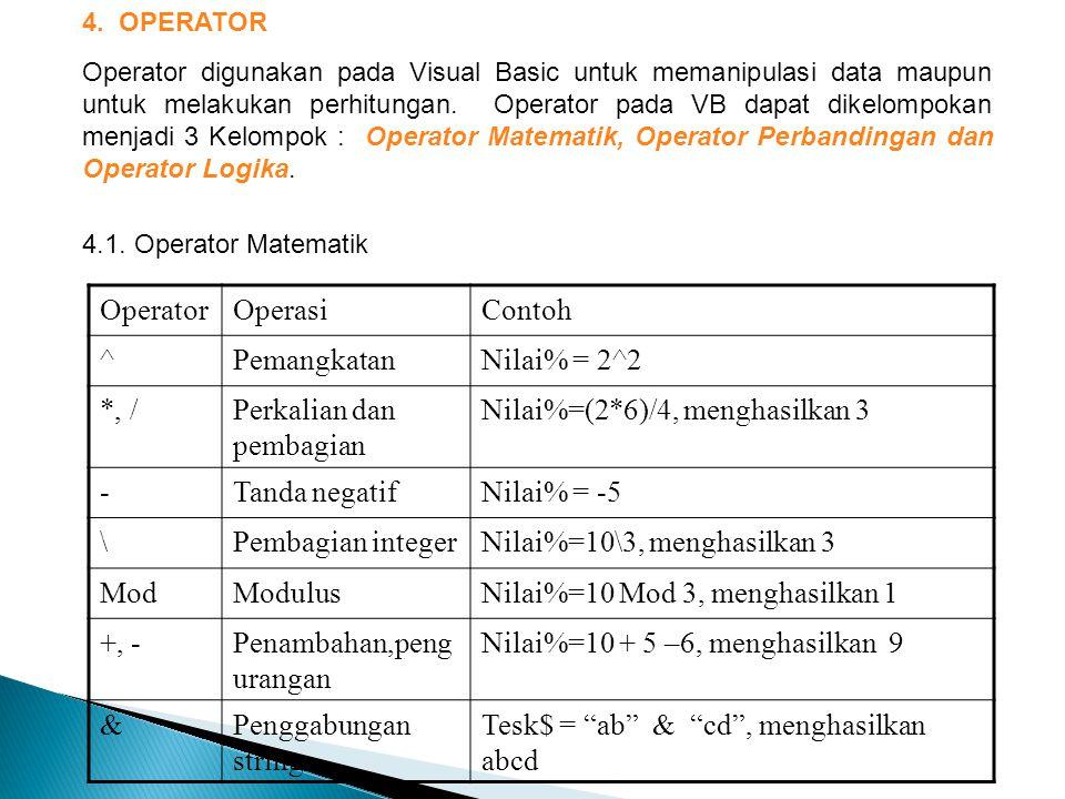 4. OPERATOR Operator digunakan pada Visual Basic untuk memanipulasi data maupun untuk melakukan perhitungan. Operator pada VB dapat dikelompokan menja
