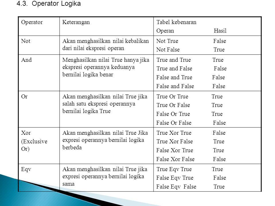 4.3. Operator Logika OperatorKeteranganTabel kebenaran Operan Hasil NotAkan menghasilkan nilai kebalikan dari nilai ekspresi operan Not True False Not
