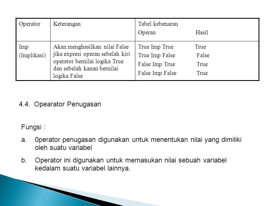 OperatorKeteranganTabel kebenaran Operan Hasil Imp (Implikasi) Akan menghasilkan nilai False jika expresi operan sebelah kiri operator bernilai logika