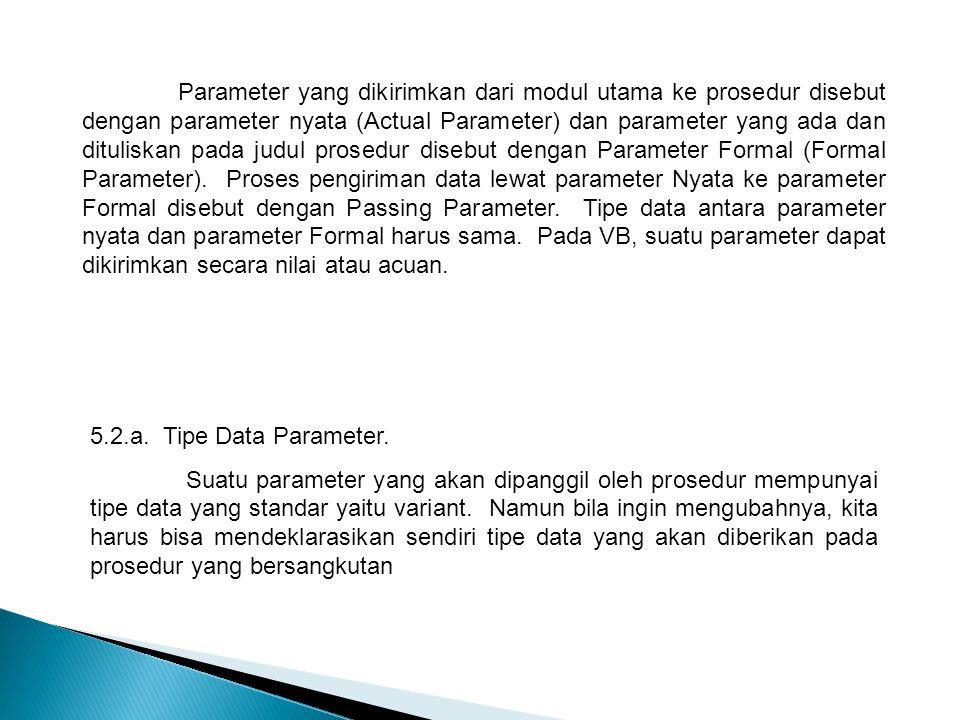 Parameter yang dikirimkan dari modul utama ke prosedur disebut dengan parameter nyata (Actual Parameter) dan parameter yang ada dan dituliskan pada ju