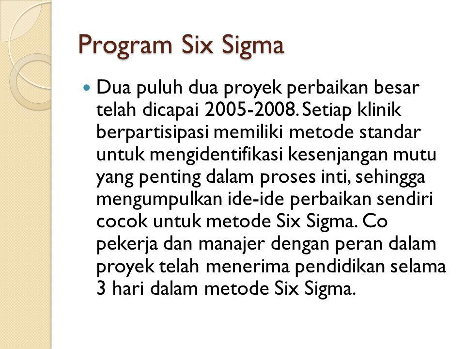 Program Six Sigma Dua puluh dua proyek perbaikan besar telah dicapai 2005-2008. Setiap klinik berpartisipasi memiliki metode standar untuk mengidentif