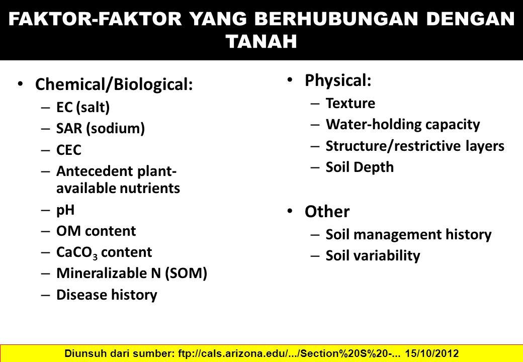 FAKTOR-FAKTOR YANG BERHUBUNGAN DENGAN TANAH Chemical/Biological: – EC (salt) – SAR (sodium) – CEC – Antecedent plant- available nutrients – pH – OM co