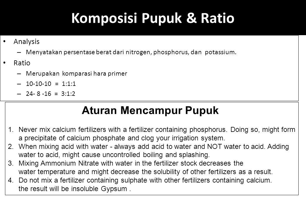 Komposisi Pupuk & Ratio Analysis – Menyatakan persentase berat dari nitrogen, phosphorus, dan potassium. Ratio – Merupakan komparasi hara primer – 10-