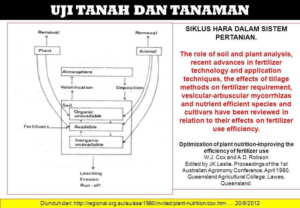 UJI TANAH DAN TANAMAN SIKLUS HARA DALAM SISTEM PERTANIAN. The role of soil and plant analysis, recent advances in fertilizer technology and applicatio