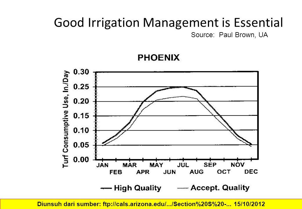 Good Irrigation Management is Essential Source: Paul Brown, UA Diunsuh dari sumber: ftp://cals.arizona.edu/.../Section%20S%20-... 15/10/2012