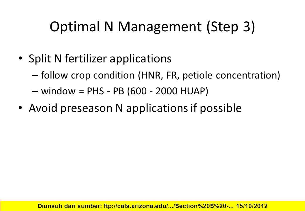 Optimal N Management (Step 3) Split N fertilizer applications – follow crop condition (HNR, FR, petiole concentration) – window = PHS - PB (600 - 2000