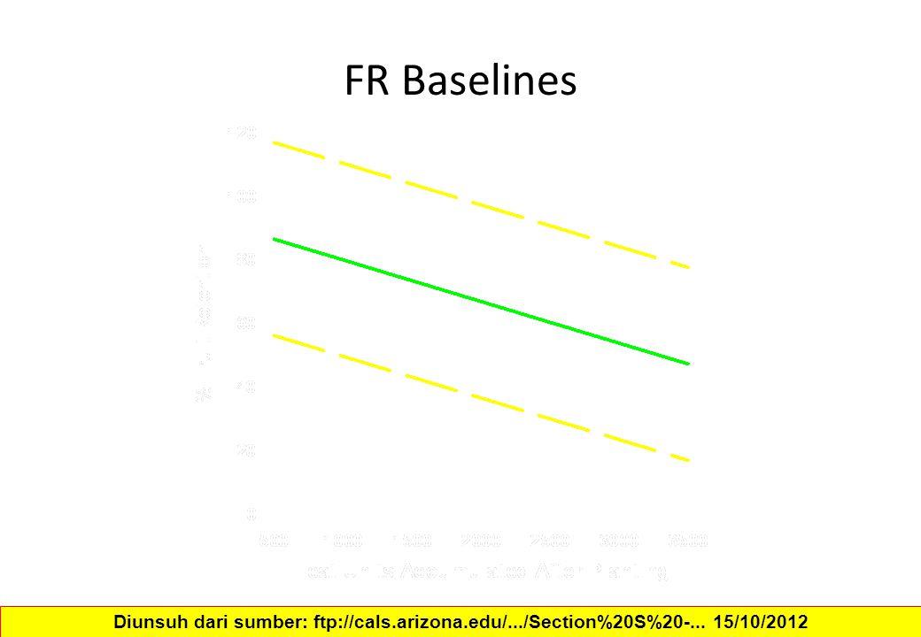 FR Baselines Diunsuh dari sumber: ftp://cals.arizona.edu/.../Section%20S%20-... 15/10/2012