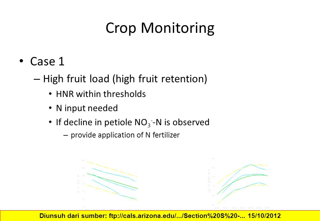 Crop Monitoring Case 1 – High fruit load (high fruit retention) HNR within thresholds N input needed If decline in petiole NO 3 - -N is observed – provide application of N fertilizer Diunsuh dari sumber: ftp://cals.arizona.edu/.../Section%20S%20-...