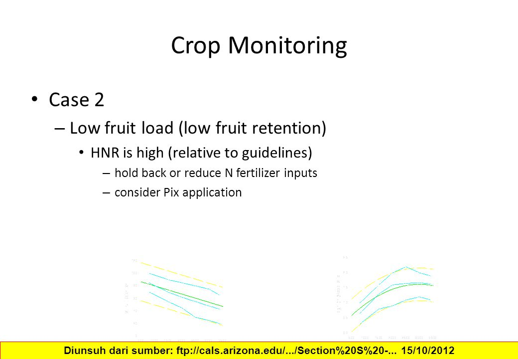 Crop Monitoring Case 2 – Low fruit load (low fruit retention) HNR is high (relative to guidelines) – hold back or reduce N fertilizer inputs – consider Pix application Diunsuh dari sumber: ftp://cals.arizona.edu/.../Section%20S%20-...