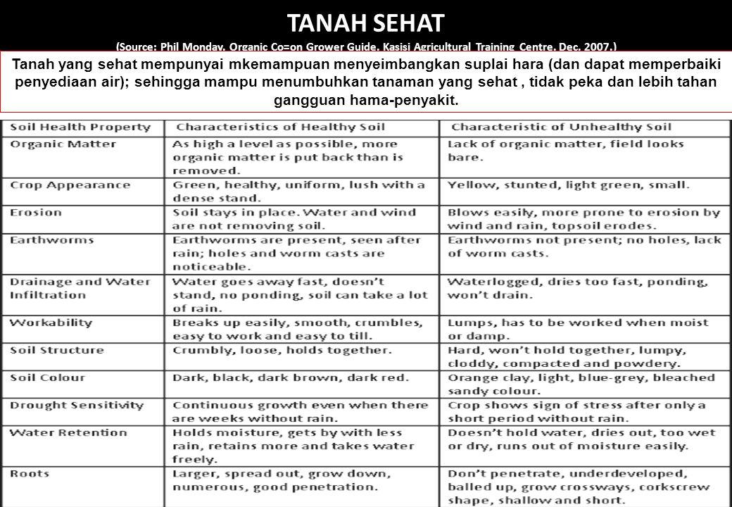 TANAH SEHAT (Source: Phil Monday. Organic Co=on Grower Guide. Kasisi Agricultural Training Centre. Dec. 2007.) Tanah yang sehat mempunyai mkemampuan m