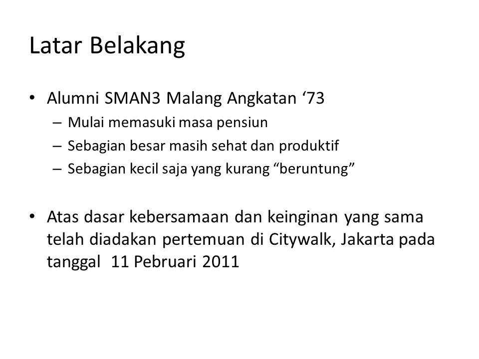 Latar Belakang Alumni SMAN3 Malang Angkatan '73 – Mulai memasuki masa pensiun – Sebagian besar masih sehat dan produktif – Sebagian kecil saja yang kurang beruntung Atas dasar kebersamaan dan keinginan yang sama telah diadakan pertemuan di Citywalk, Jakarta pada tanggal 11 Pebruari 2011