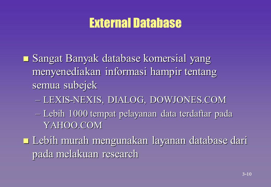 External Database n Sangat Banyak database komersial yang menyenediakan informasi hampir tentang semua subejek –LEXIS-NEXIS, DIALOG, DOWJONES.COM –Leb