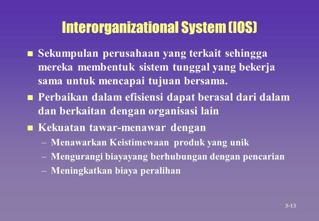 Interorganizational System (IOS) n n Sekumpulan perusahaan yang terkait sehingga mereka membentuk sistem tunggal yang bekerja sama untuk mencapai tuju