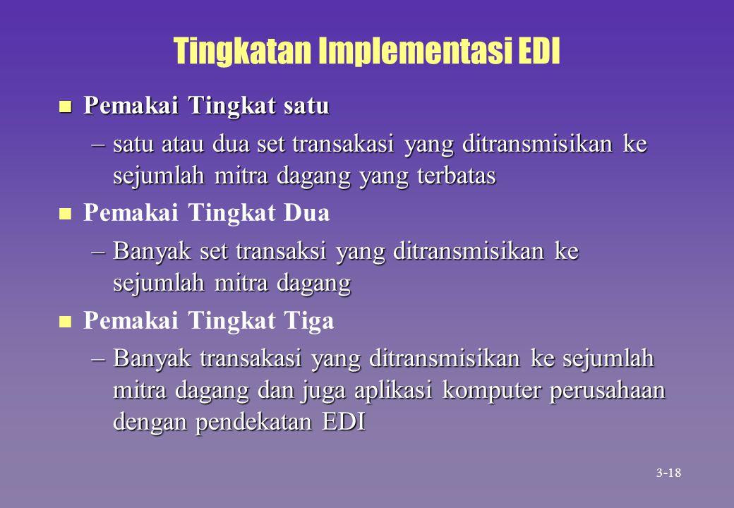 Tingkatan Implementasi EDI n Pemakai Tingkat satu –satu atau dua set transakasi yang ditransmisikan ke sejumlah mitra dagang yang terbatas n n Pemakai