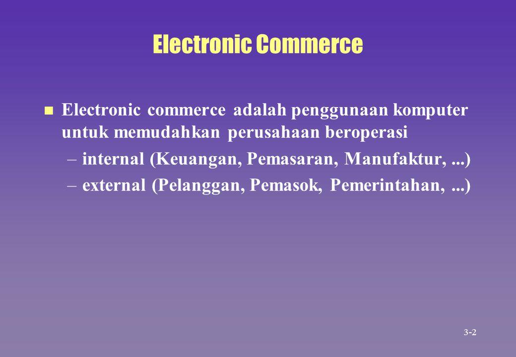 Electronic Commerce n n Electronic commerce adalah penggunaan komputer untuk memudahkan perusahaan beroperasi – –internal (Keuangan, Pemasaran, Manufa