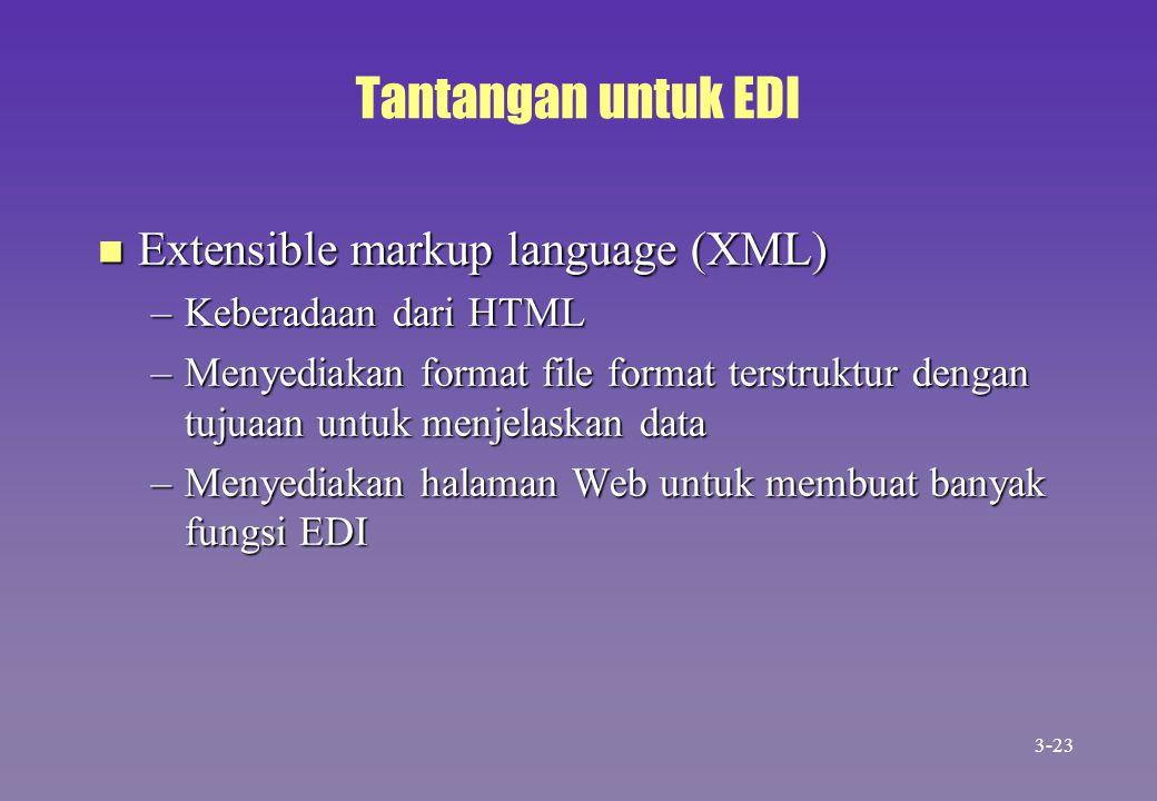 Tantangan untuk EDI n Extensible markup language (XML) –Keberadaan dari HTML –Menyediakan format file format terstruktur dengan tujuaan untuk menjelas