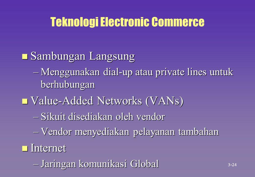 Teknologi Electronic Commerce n Sambungan Langsung –Menggunakan dial-up atau private lines untuk berhubungan n Value-Added Networks (VANs) –Sikuit dis