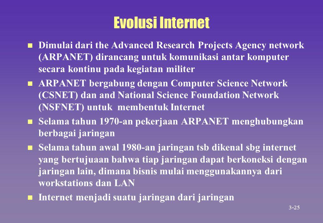 Evolusi Internet n n Dimulai dari the Advanced Research Projects Agency network (ARPANET) dirancang untuk komunikasi antar komputer secara kontinu pad
