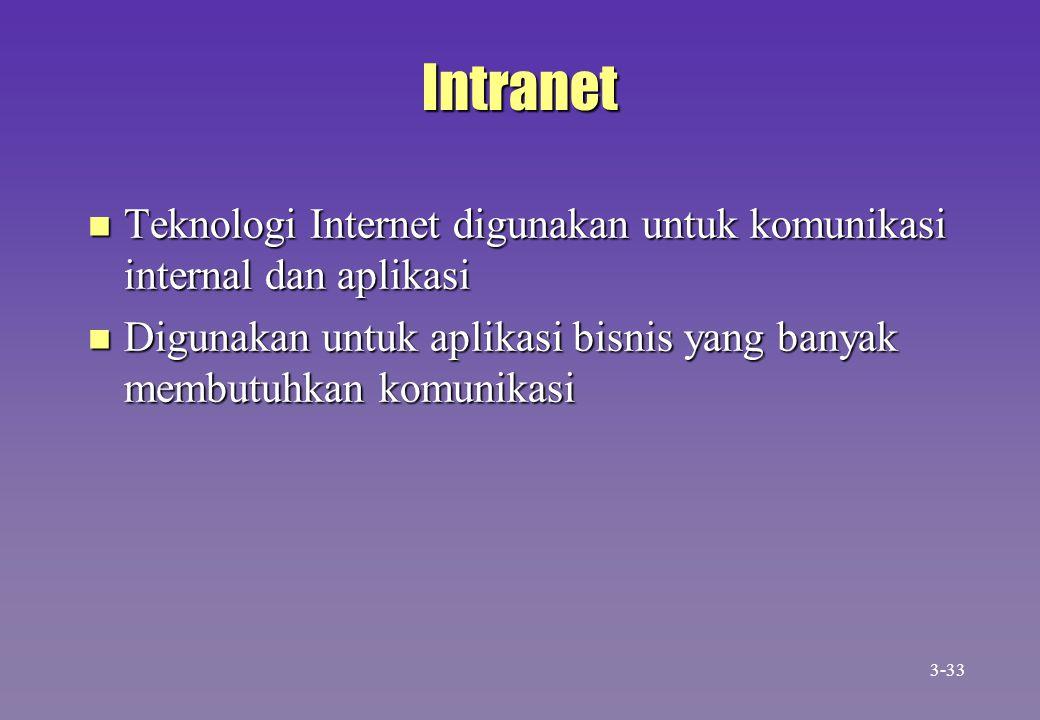 Intranet n Teknologi Internet digunakan untuk komunikasi internal dan aplikasi n Digunakan untuk aplikasi bisnis yang banyak membutuhkan komunikasi 3-