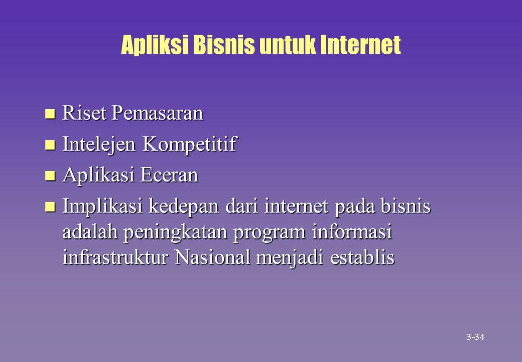 Apliksi Bisnis untuk Internet n Riset Pemasaran n Intelejen Kompetitif n Aplikasi Eceran n Implikasi kedepan dari internet pada bisnis adalah peningka