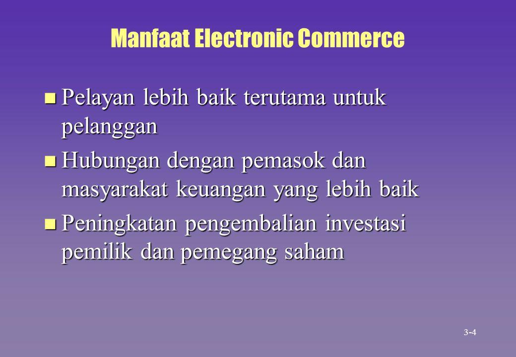 Manfaat Electronic Commerce n Pelayan lebih baik terutama untuk pelanggan n Hubungan dengan pemasok dan masyarakat keuangan yang lebih baik n Peningka
